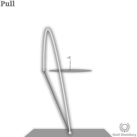 http://www.golfviet.net/hinhup/it/pull/pull.jpg